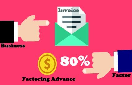 factoring advance