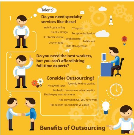 outsourcing benefits cost savings better margins