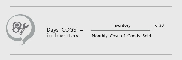 days of cost of goods sold in inventory